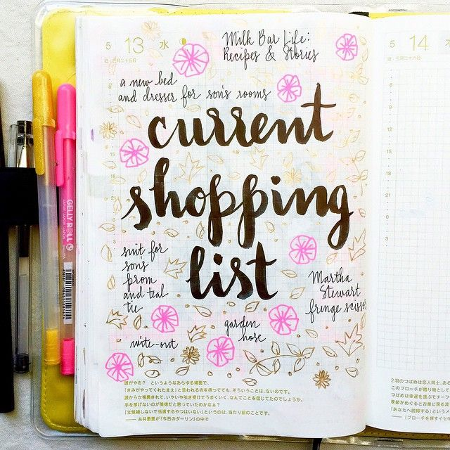journal page idea... current shopping list