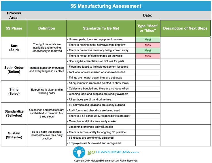 119 best images about lean six sigma templates on pinterest