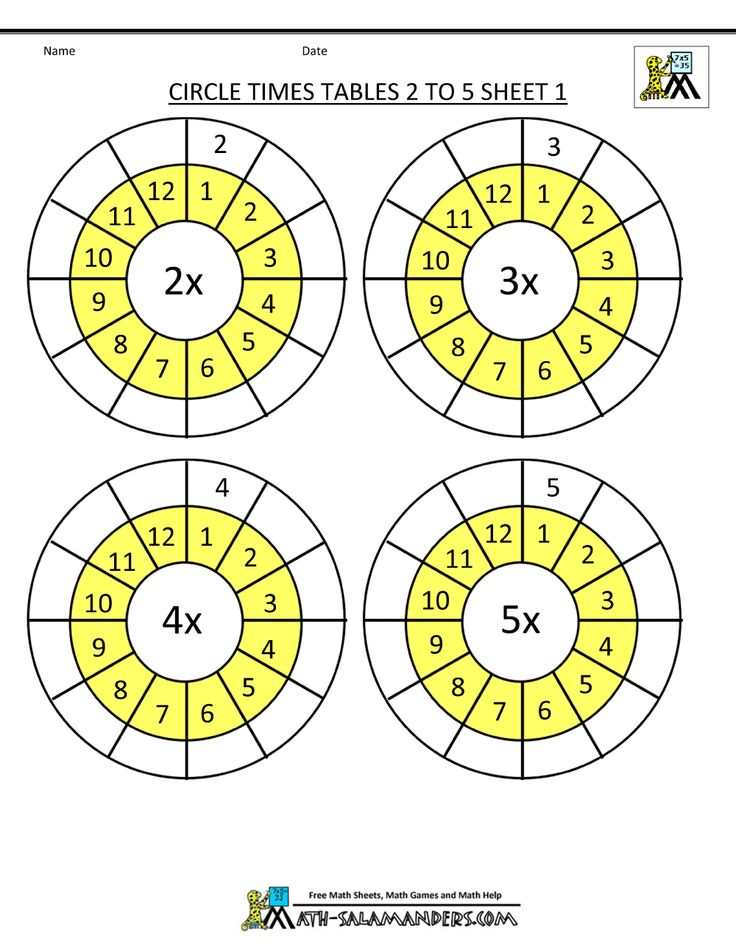 Printable multiplication worksheets circle times tables 2 to 5 1000 1294 education - Table de multiplication chronometre ...