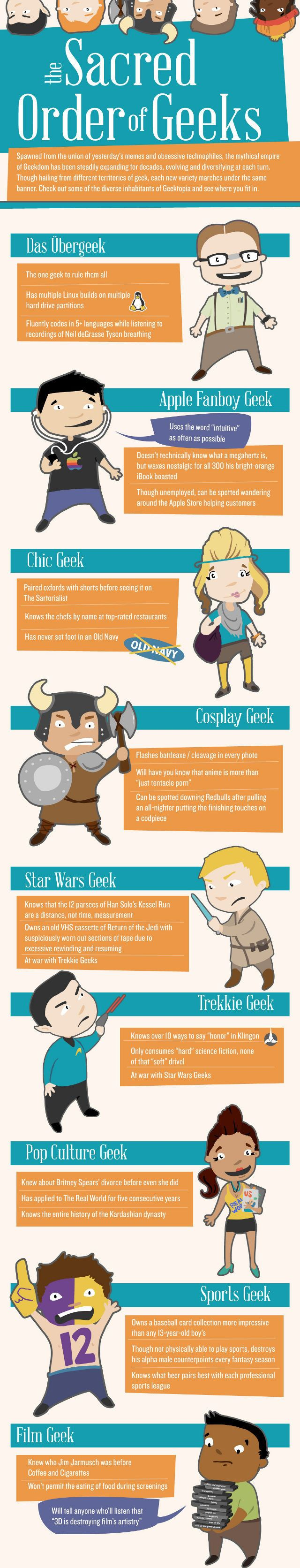 The Sacred Order of Geeks. I'm could fit an embarrassing amount of these.