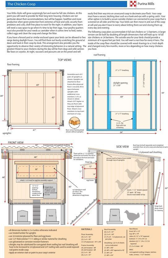 Chicken coop plans and material list pdf #buildingachickencooprun