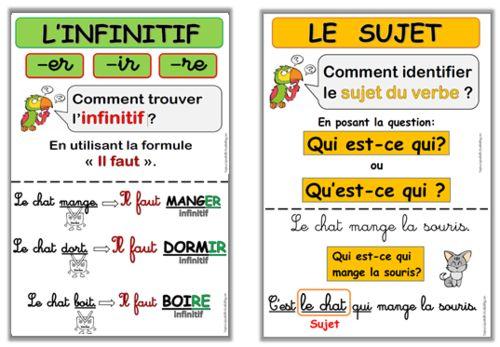 Affichage sujet-verbe CE1