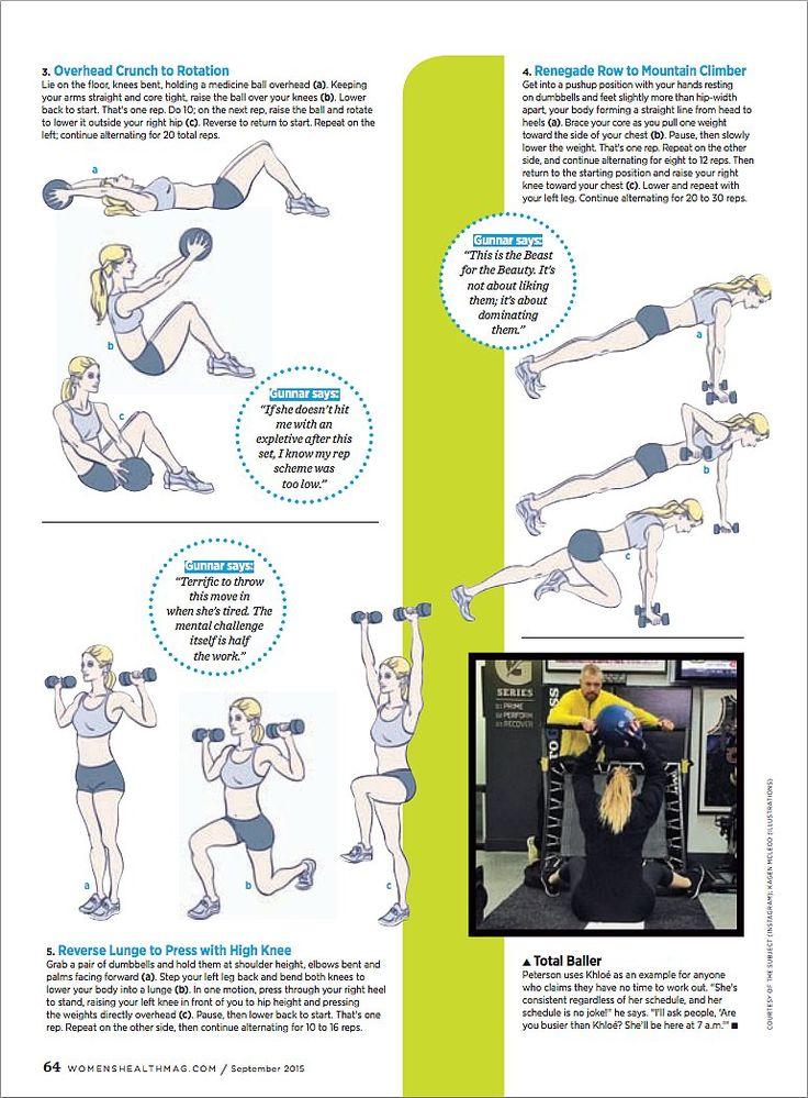 Khloe Kardashian Workout | POPSUGAR Fitness