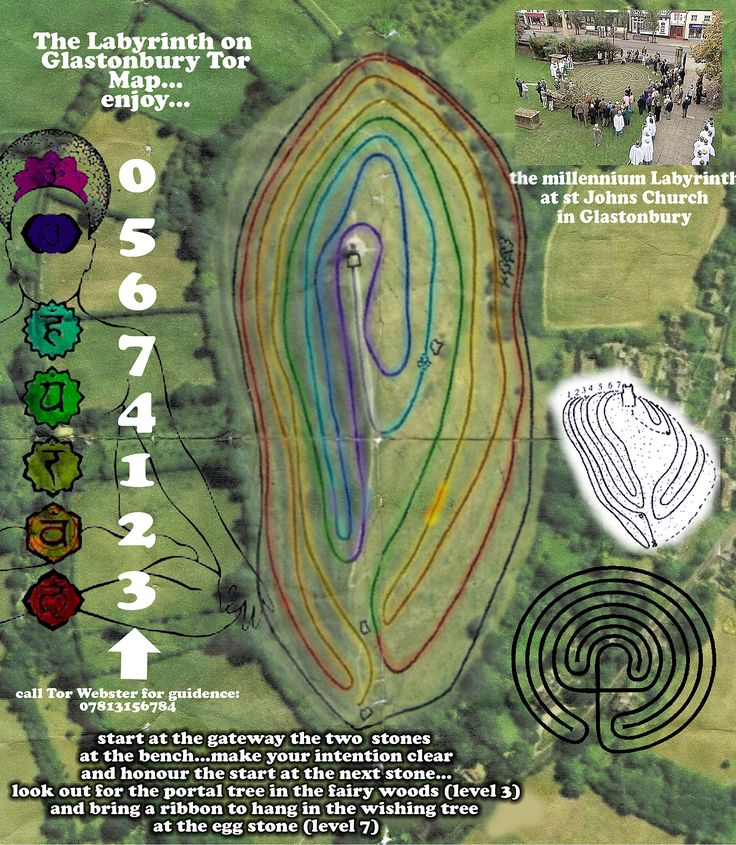 The labyrinth route of Glastonbury Tor