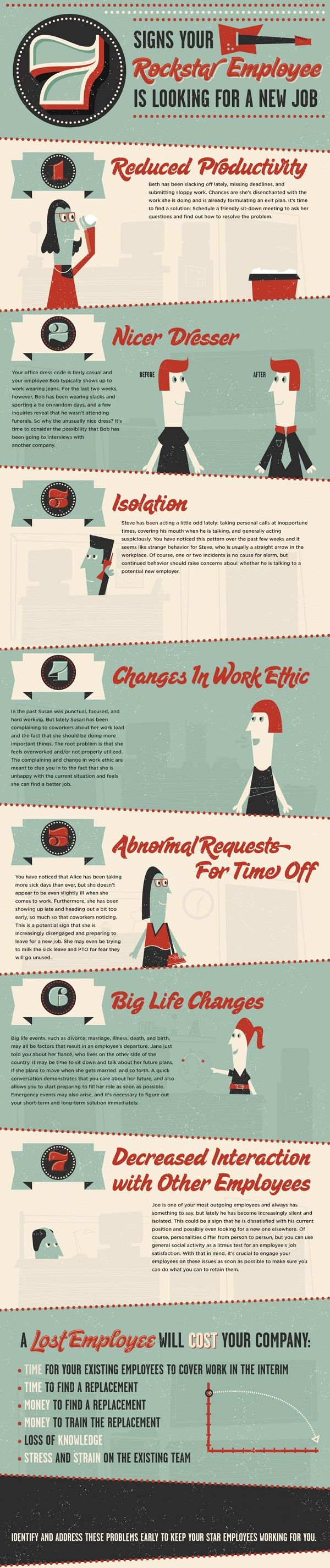 28 best infograficos images on pinterest advertising knowledge you have invested money and time to appoint the perfect staff member for your company fandeluxe Gallery