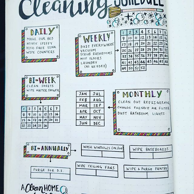 I like this Idea as well, it could be it's own page every month. I like the crossing off of days