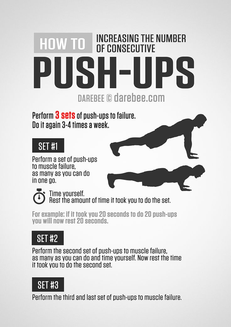 Push-Ups Guide - Increase Number of Consecutive Push-Ups