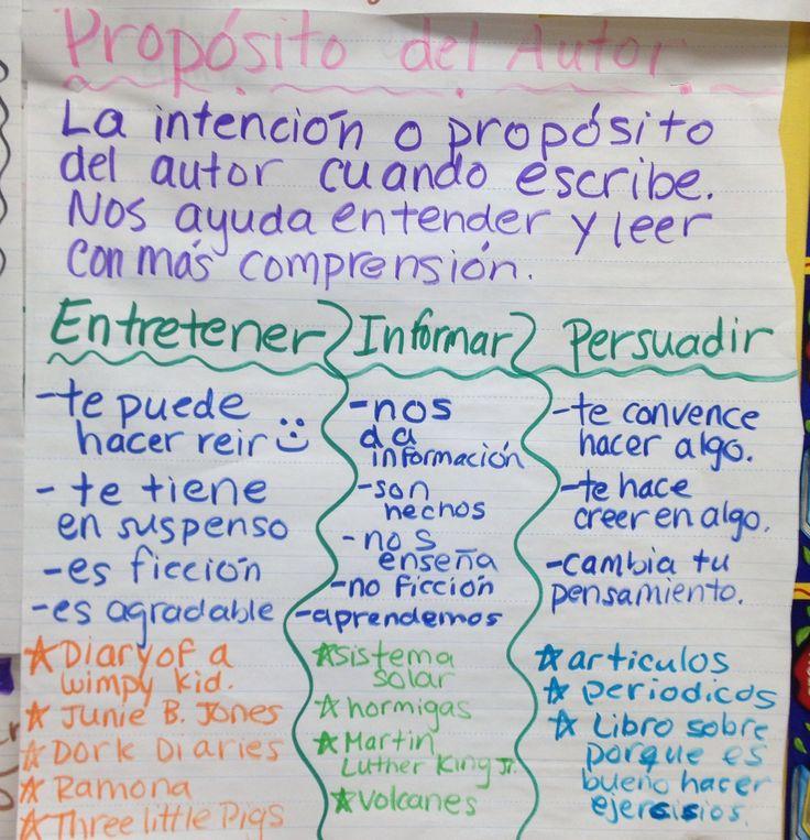 Proposito del autor Spanish anchor chart