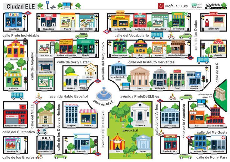 Descarga el mapa de la ciudad para trabajar las direcciones en la clase de ELE y el vocabulario de la ciudad, de las tiendas y de las profesiones.