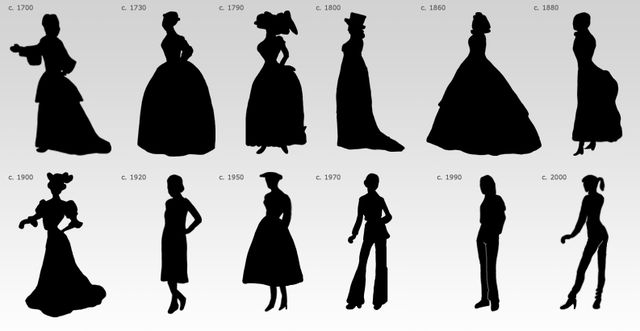 Haute Couture - Fashion History Costume Trends and 12
