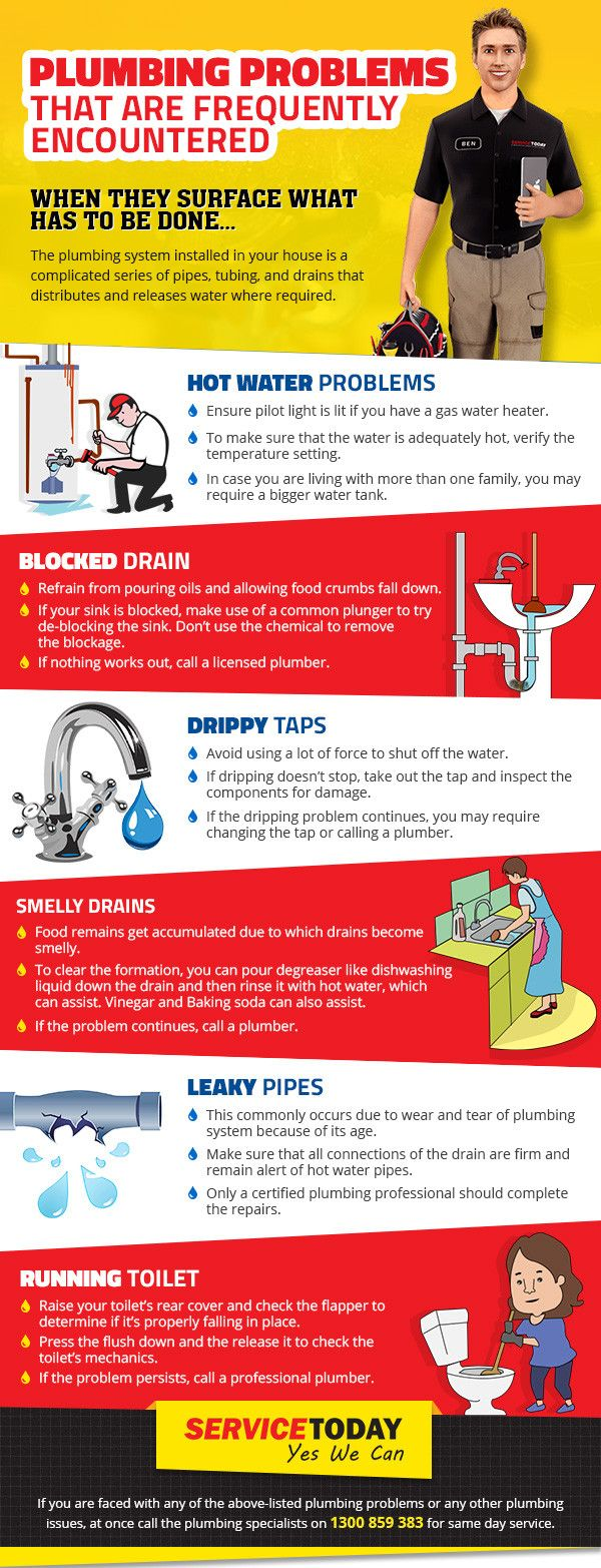 Plumbing Problems That Are Frequently Encountered