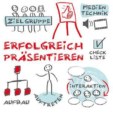 AEVO Livecoaching praktische Prüfung chl-management