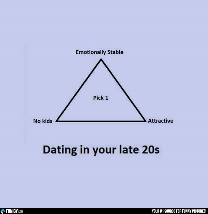 Dating in your 20s in Sydney