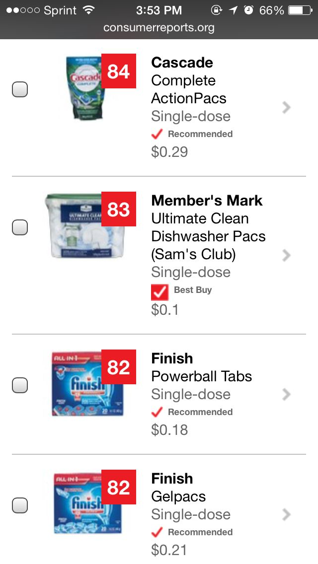consumer reports best dishwasher detergent ratings