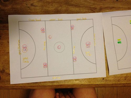netball drills for kids IMG_0493 by planningqueen, via Flickr