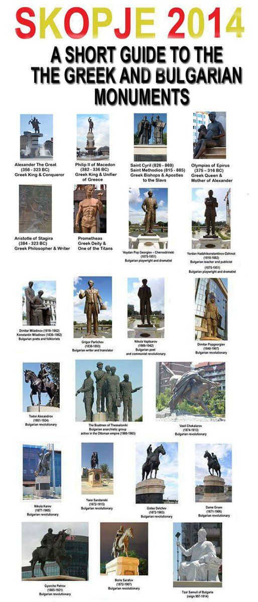 #fyrom 's #nationalistic ' #skopje 2014' program - A Short Guide to the misappropriated #greek and #Bulgarian #Monuments of the Former #Yugoslav Republic and its expansionist campaign to wrest historical #Macedonia from #Greece