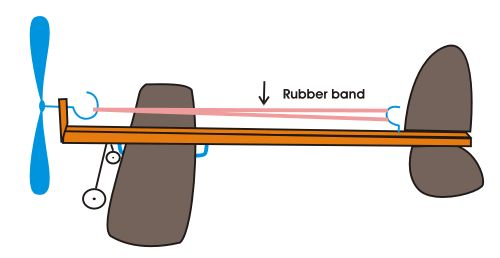 rubber band propelled plane