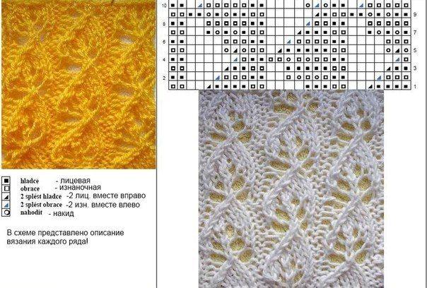 Las mejores +100 imágenes de вязание(узоры) de Irina Noskova en ...