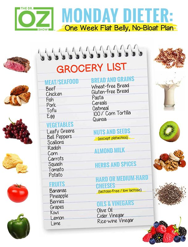 The Monday Dieter Grocery List | The Dr. Oz Show