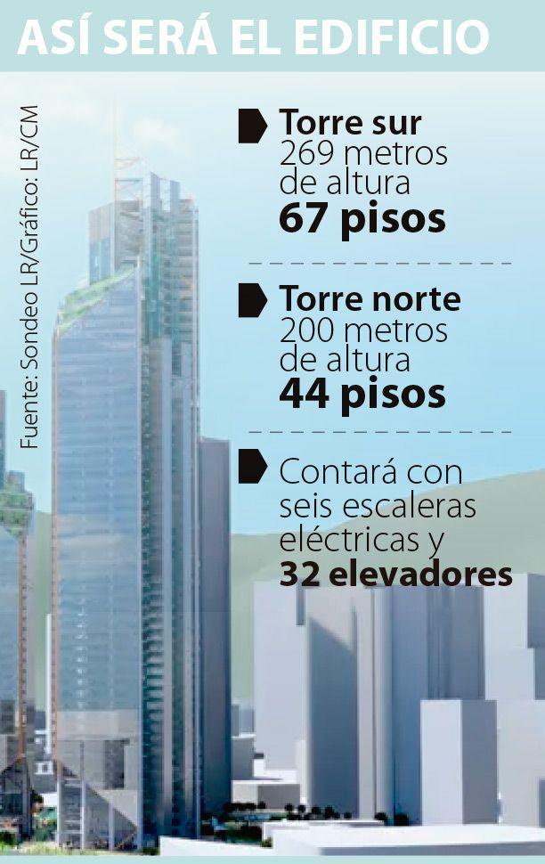 Atrio contará con 32 ascensores de Otis, la misma firma del Burj Khalifa y el Empire State