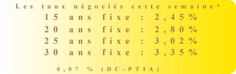 Taux des crédits fixes dans le Finistère avec West Courtage http://entreprisesbrest.free.fr/annuaire/index.php/actualites/51-affaires/67-credit-immobilier-au-meilleur-taux