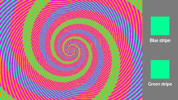 Believe it or not the green and blue colors in this spiral are exactly the same.  Check it out.