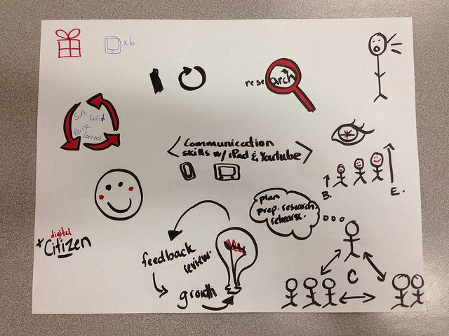 Visual Notes: YouTube in the Classroom by Wesley Fryer, via Flickr