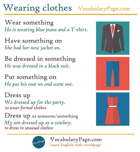 Vocabulary: WEARING CLOTHES #learnenglish