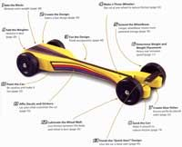 formula 1 pinewood derby car template - best 25 derby cars ideas on pinterest pinewood derby