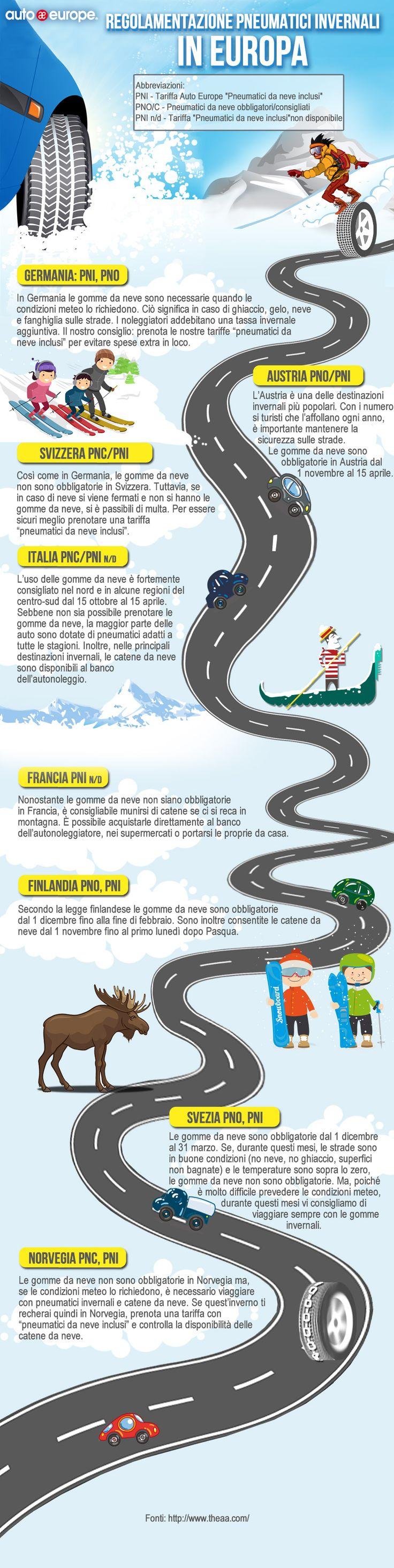 Infografica Regolamentazione pneumatici invernali in Europa Consulta qui le altre infografiche di Auto Europe