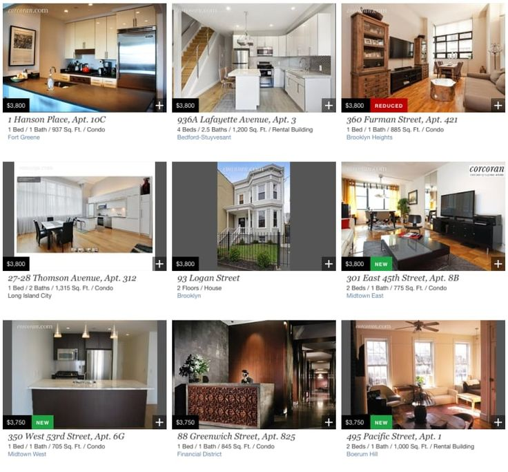 11 Ways To Actually Find An Apartment In Nyc Finding Apartments Nyc Apartment Apartment