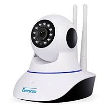 Wifi IP Camera Market SWOT analysis & Technological Innovation by leading Key Players – Canon, Sony, Samsung, Panasonic, Nikon