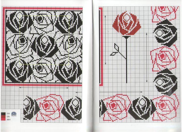 Chart:  Roses