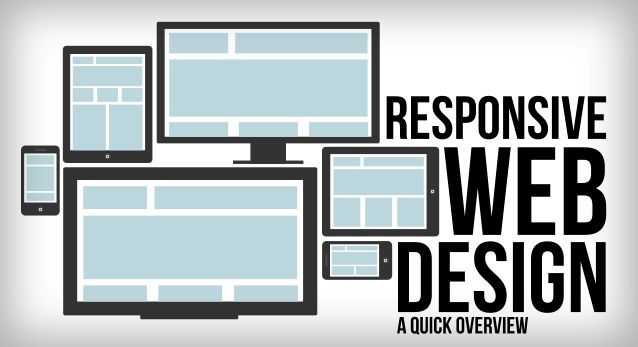 Some examples of the best #responsive #ecommerce websites we've come across on the Internet!