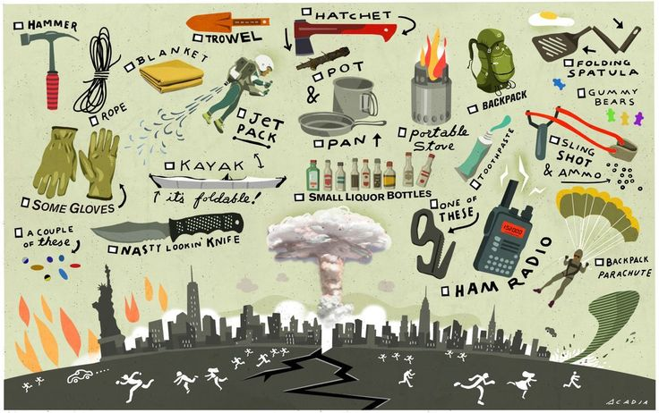 natural disasters vs terrorism Latest travel advice for fiji including safety and security, entry requirements,  travel  entry requirements natural disasters money travel advice help and  support  there's a heightened threat of terrorist attack globally against uk  interests.