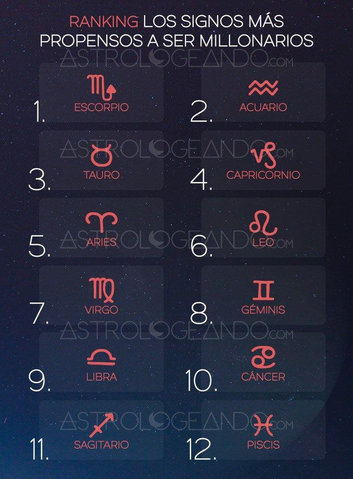 Ranking: Los signos más propensos a ser millonarios #Astrología #Zodiaco #Astrologeando