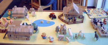 Juf Anke Bouwtafel De kinderen bouwen met blokjes op tafel. Ze maken hokken voor de dieren, een weiland van groen papier met een hek van blokken eromheen, een vijver, het huis voor de boer etc. Tip: Neem een stuk karton of kleed als ondergrond. Teken hier met een zwarte stift de plattegrond van de boerderij op. Teken een vierkant waar de kinderen het huis op moeten bouwen, vierkanten/rechthoeken voor de hokken van de dieren, hier gaan de kinderen dus de blokken voor de hokken op zetten etc.