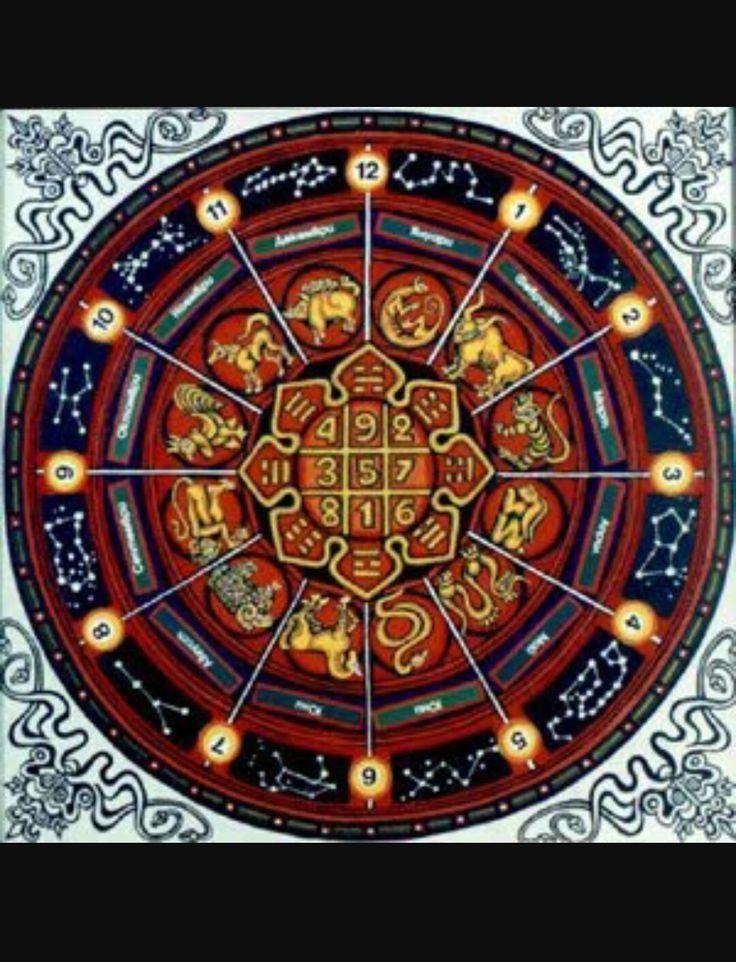 Calendario griego antiguo.