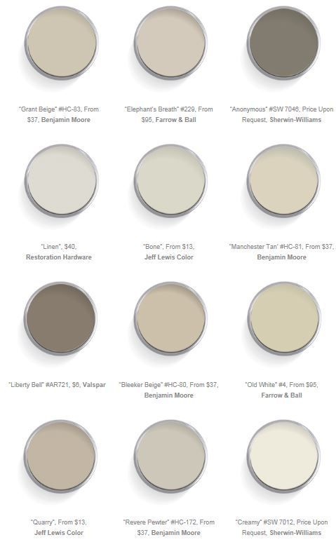 warm neutral paint colors, love every single one of these. I want to be rid of wallpaper so I can actually paint.