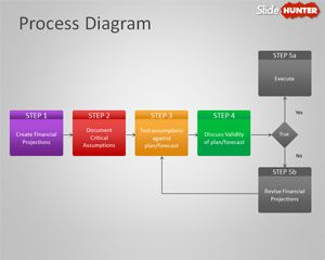 Free Process Flow Diagram for PowerPoint is a simple and free process flow template for presentations that you can use to make awesome process flow diagrams using PowerPoint and shapes #powerpoint #diagram template