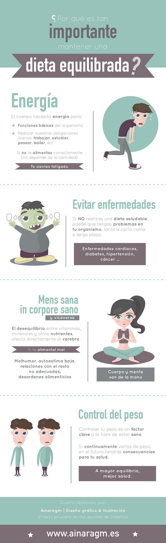♥ Infografía | dieta equilibrada #nutricioninfografia
