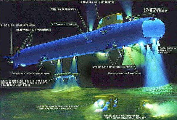 Russian Navy: Status & News #4 - Page 6 D447eb63632d3cfc51904b51f52c139c
