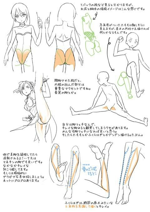 Muscles art tutorial