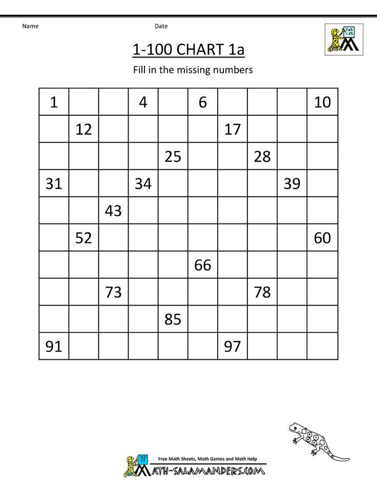 1st-grade-math-charts-1-100-chart-1a.gif 1,000×1,294