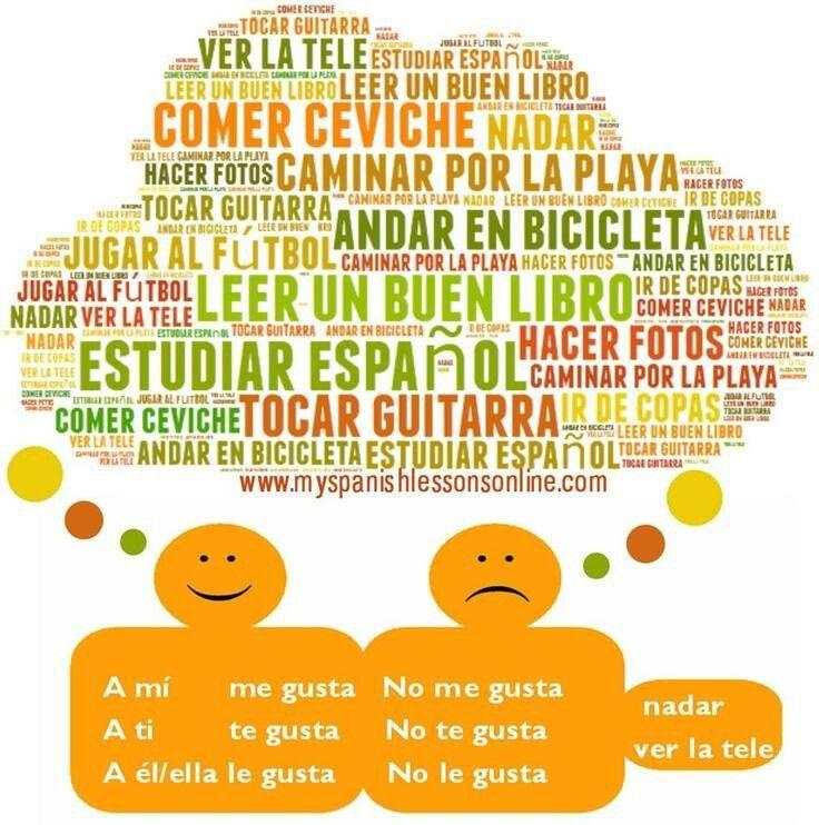 Spanish 1 Chapter 5 El Boleto de lotería/what do you like to do?  me gusta/no me gusta