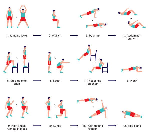 Memorize the �Scientific 7-Minute Workout� and do it at least every other day. | 21 Little Lifestyle Changes That Will Help You Get Healthier