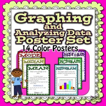 Graphing and Analyzing Date poster set! Perfect for math classroom display!