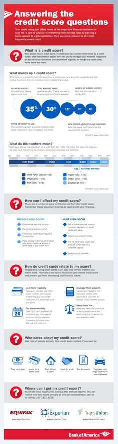 25 unique credit score rating ideas on pinterest improve credit 25 unique credit score rating ideas on pinterest improve credit score fixing credit score and get credit report ccuart Gallery