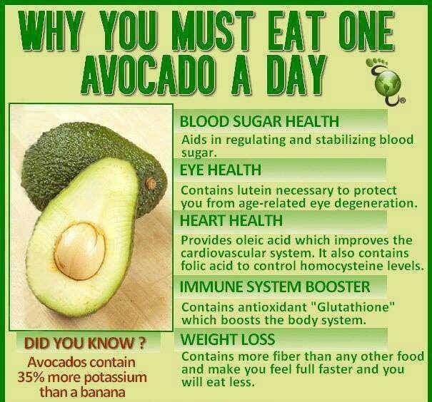 An Avocado A Day, Keeps The Hunger Away! #HealthyTips