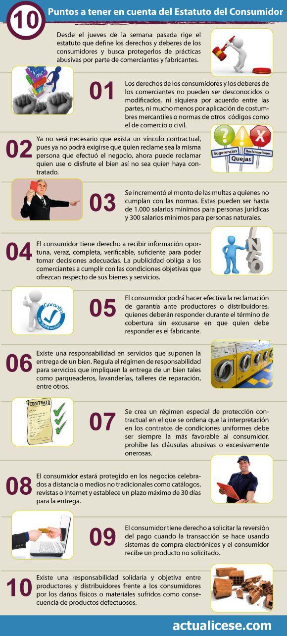 [Infografía] Puntos relevantes del Estatuto del Consumidor | Actualidad - actualicese.com